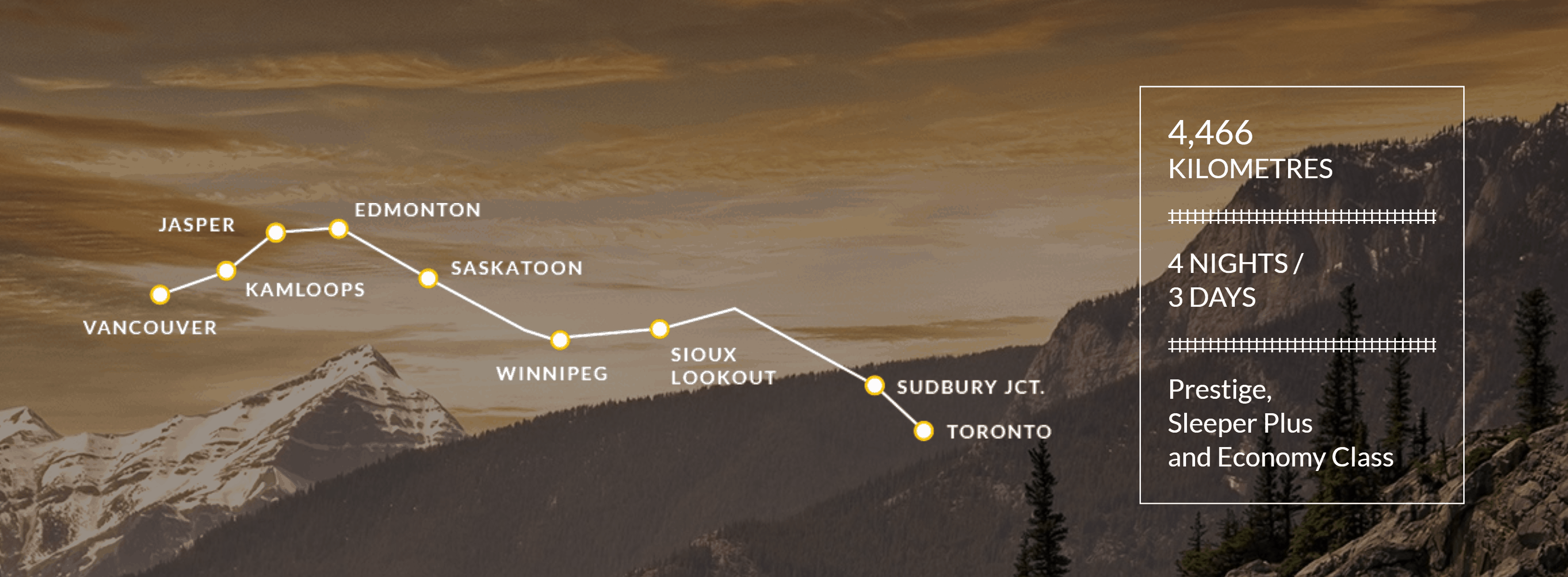 Train Across Canada Routes for the canadian train trip